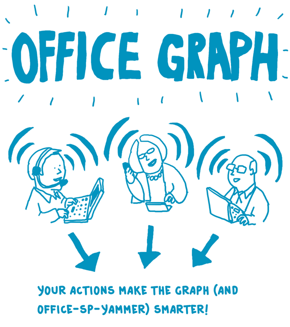 Office graph will track your connections and actions