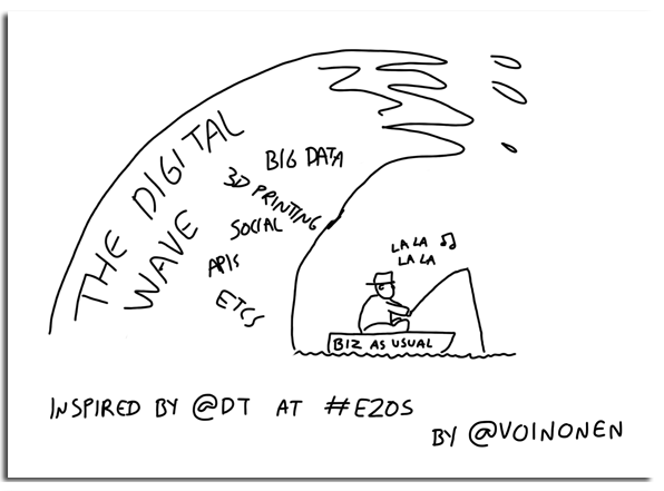 The digital transformation wave drowning business as usual