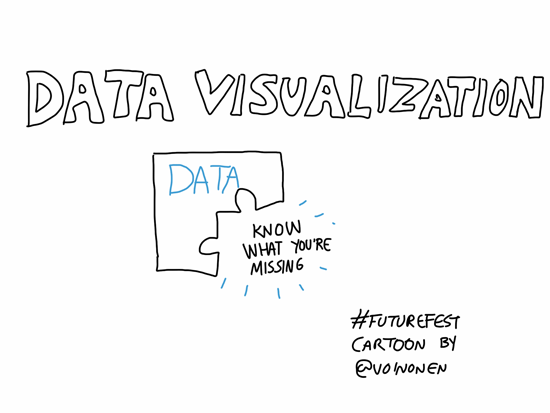 Data visualization - bits missing