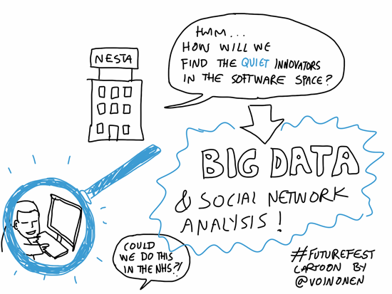 Nesta uses social network analysis